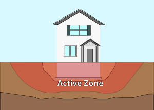 Illustration of the active zone of foundation soils under and around a foundation in Worcester.